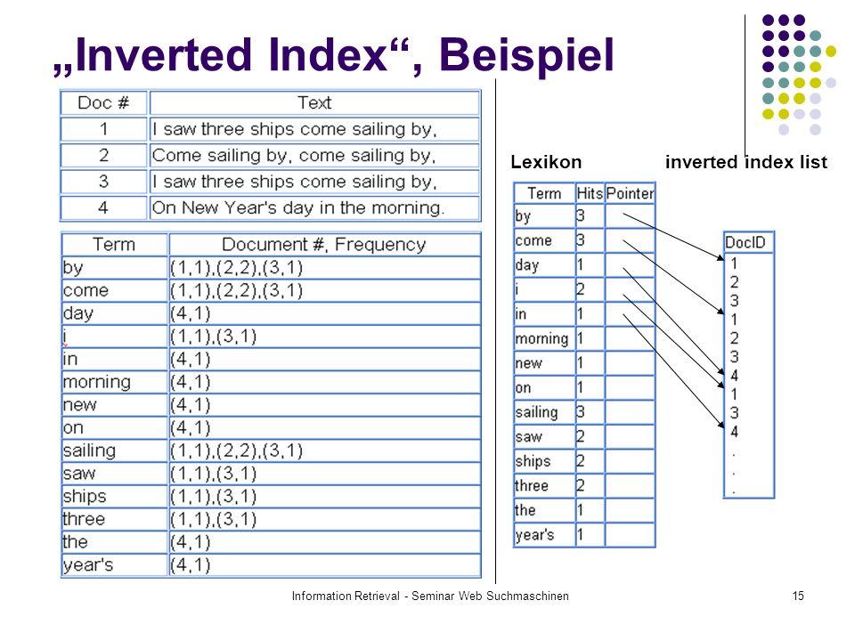 Information Retrieval - Seminar Web Suchmaschinen15 Inverted Index, Beispiel Lexikon inverted index list