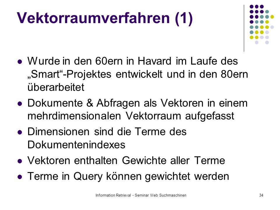 Information Retrieval - Seminar Web Suchmaschinen34 Vektorraumverfahren (1) Wurde in den 60ern in Havard im Laufe des Smart-Projektes entwickelt und i