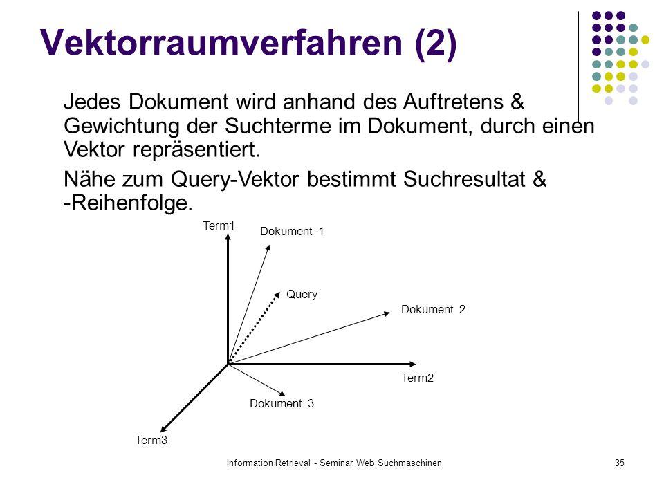 Information Retrieval - Seminar Web Suchmaschinen35 Vektorraumverfahren (2) Dokument 1 Query Dokument 2 Term2 Dokument 3 Term3 Term1 Jedes Dokument wird anhand des Auftretens & Gewichtung der Suchterme im Dokument, durch einen Vektor repräsentiert.