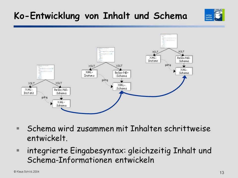© Klaus Schild, 2004 13 Ko-Entwicklung von Inhalt und Schema Schema wird zusammen mit Inhalten schrittweise entwickelt. integrierte Eingabesyntax: gle