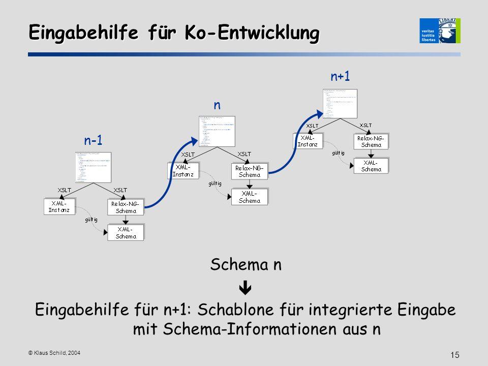 © Klaus Schild, 2004 15 Eingabehilfe für Ko-Entwicklung Schema n Eingabehilfe für n+1: Schablone für integrierte Eingabe mit Schema-Informationen aus