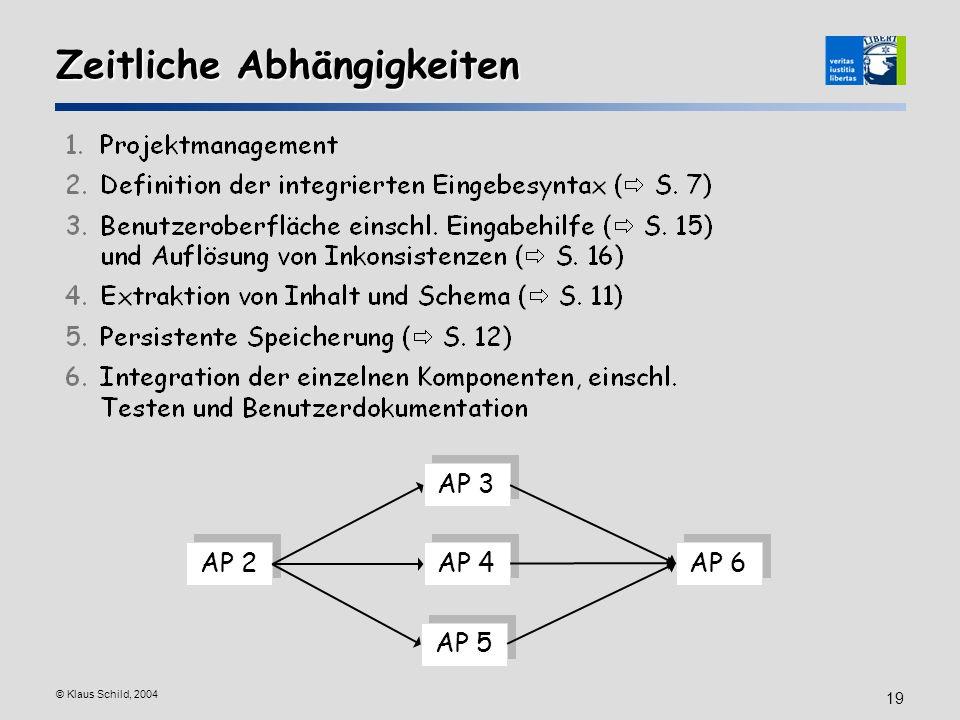 © Klaus Schild, 2004 19 Zeitliche Abhängigkeiten AP 2 AP 3 AP 4 AP 5 AP 6