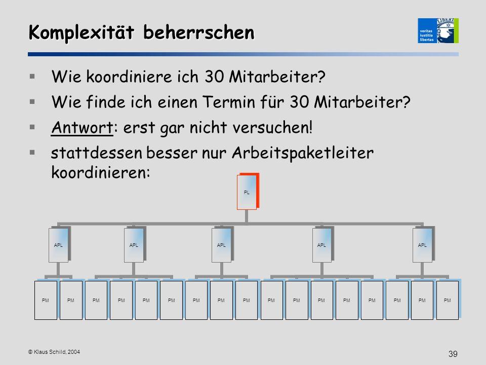 © Klaus Schild, 2004 39 Komplexität beherrschen Wie koordiniere ich 30 Mitarbeiter? Wie finde ich einen Termin für 30 Mitarbeiter? Antwort: erst gar n