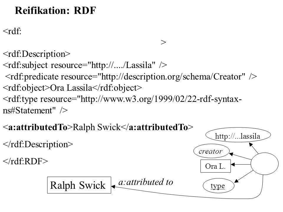Reifikation: RDF Ora Lassila Ralph Swick http://...lassila Ora L.