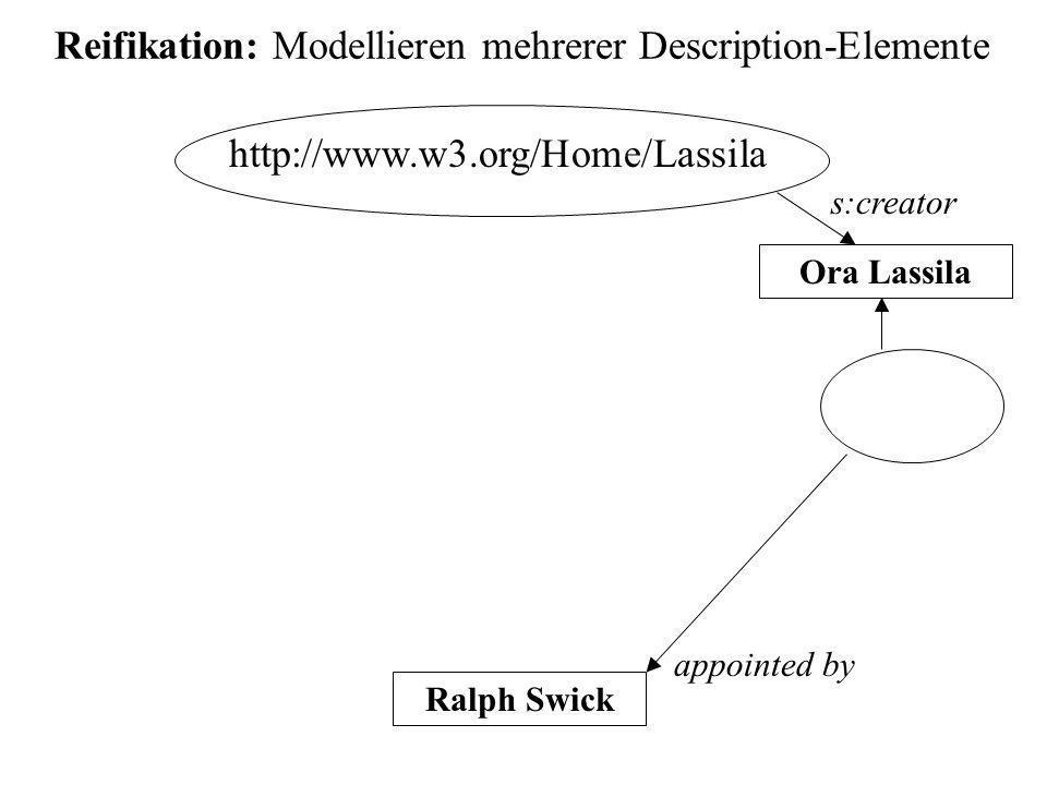 Reifikation: Modellieren mehrerer Description-Elemente http://www.w3.org/Home/Lassila Ora Lassila Ralph Swick appointed by s:creator