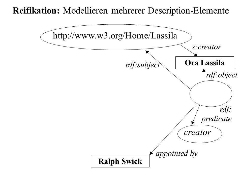 Reifikation: Modellieren mehrerer Description-Elemente http://www.w3.org/Home/Lassila Ora Lassila creator rdf:subject rdf: predicate rdf:object Ralph Swick appointed by s:creator