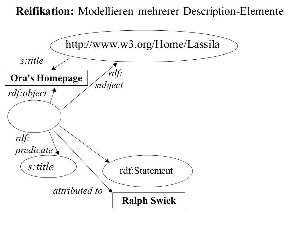 Reifikation: Modellieren mehrerer Description-Elemente http://www.w3.org/Home/Lassila rdf:Statement Ralph Swick Ora s Homepage s:title rdf: subject rdf: predicate rdf:object attributed to s:title