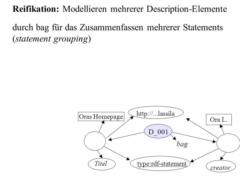 Reifikation: Modellieren mehrerer Description-Elemente durch bag für das Zusammenfassen mehrerer Statements (statement grouping) creator http://...lassila Ora L.