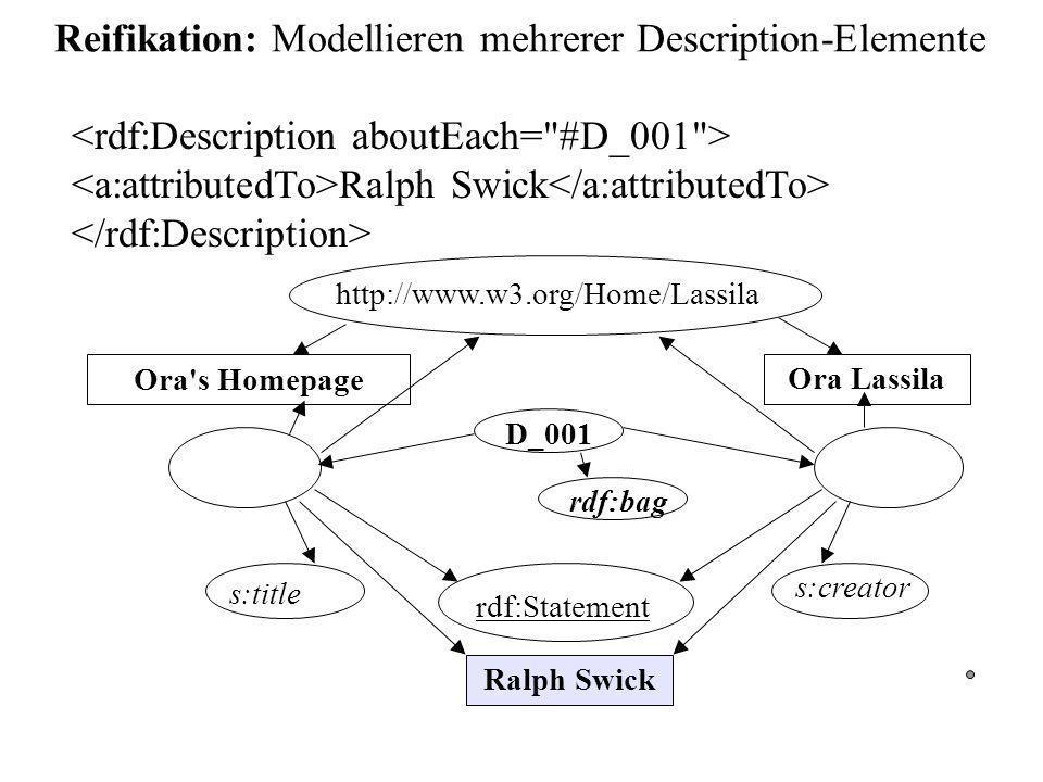 Reifikation: Modellieren mehrerer Description-Elemente Ralph Swick Ora s Homepage http://www.w3.org/Home/Lassila Ora Lassila s:creator rdf:Statement Ralph Swick s:title D_001 rdf:bag