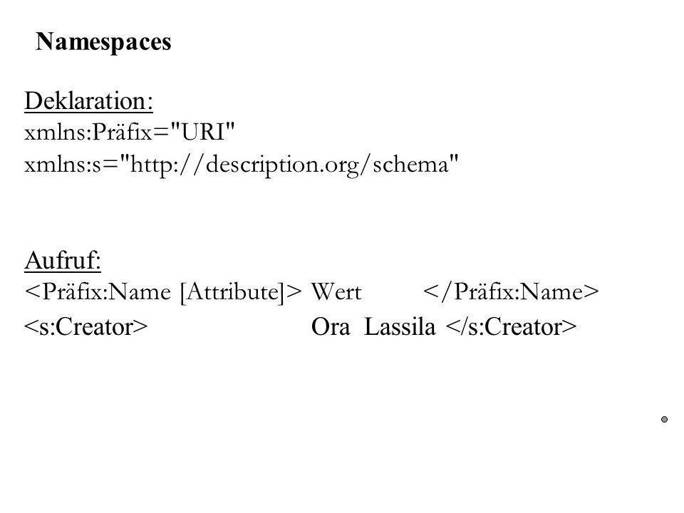 Namespaces Deklaration: xmlns:Präfix= URI xmlns:s= http://description.org/schema Aufruf: Wert Ora Lassila