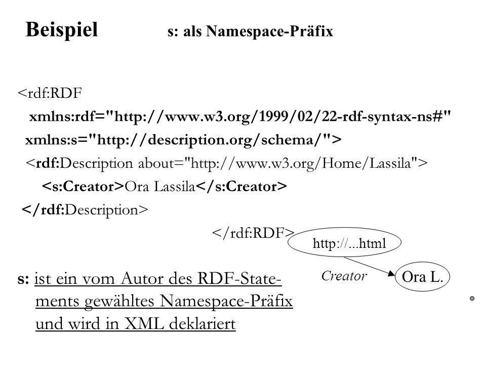 Beispiel s: als Namespace-Präfix <rdf:RDF xmlns:rdf= http://www.w3.org/1999/02/22-rdf-syntax-ns# xmlns:s= http://description.org/schema/ > Ora Lassila s: ist ein vom Autor des RDF-State- ments gewähltes Namespace-Präfix und wird in XML deklariert http://...html Creator Ora L.