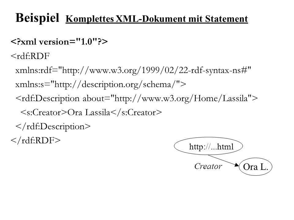 Beispiel Komplettes XML-Dokument mit Statement <rdf:RDF xmlns:rdf= http://www.w3.org/1999/02/22-rdf-syntax-ns# xmlns:s= http://description.org/schema/ > Ora Lassila http://...html Creator Ora L.