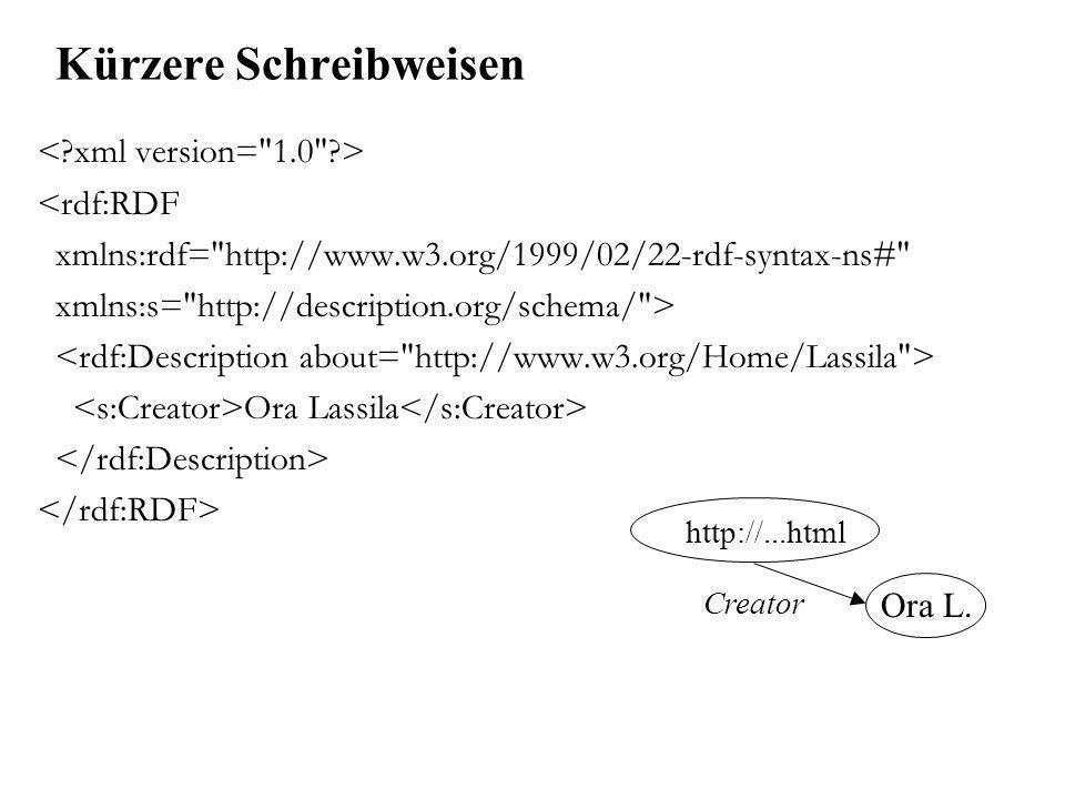 Kürzere Schreibweisen <rdf:RDF xmlns:rdf= http://www.w3.org/1999/02/22-rdf-syntax-ns# xmlns:s= http://description.org/schema/ > Ora Lassila http://...html Creator Ora L.