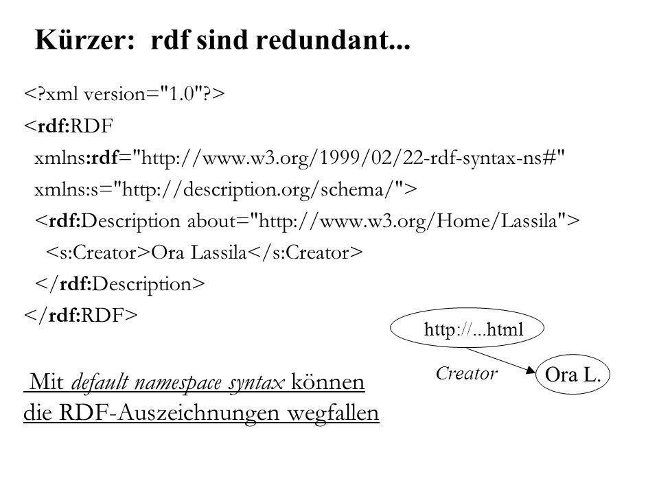 Kürzer: rdf sind redundant...