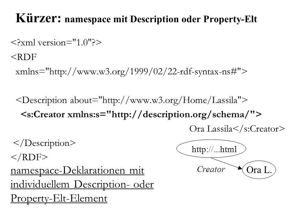 Kürzer: namespace mit Description oder Property-Elt <RDF xmlns= http://www.w3.org/1999/02/22-rdf-syntax-ns# > Ora Lassila namespace-Deklarationen mit individuellem Description- oder Property-Elt-Element http://...html Creator Ora L.