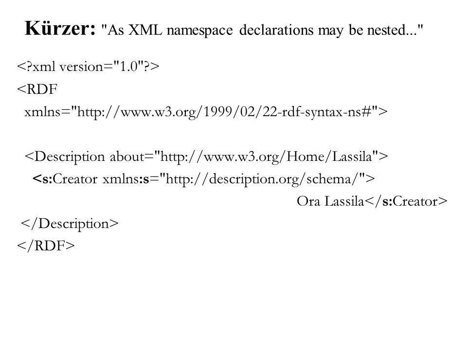Kürzer: As XML namespace declarations may be nested... <RDF xmlns= http://www.w3.org/1999/02/22-rdf-syntax-ns# > Ora Lassila