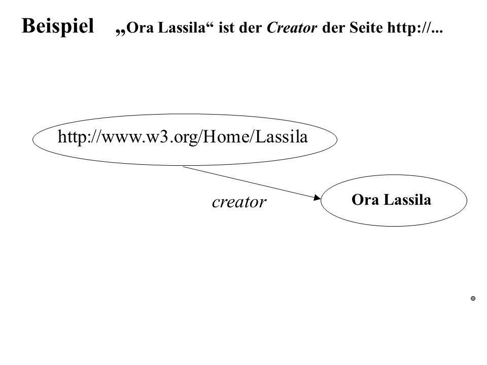 RDF-properties zur Modellierung von Statements: subject predicate object type Reifikation http://www.w3.org/Home/Lassila Ora Lassila creator rdf:Statement subject predicate object type