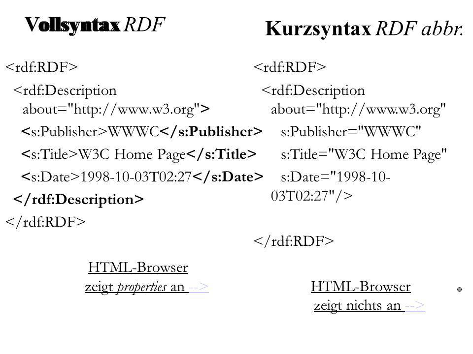 Vollsyntax WWWC W3C Home Page 1998-10-03T02:27 HTML-Browser zeigt properties an -->--> <rdf:Description about=