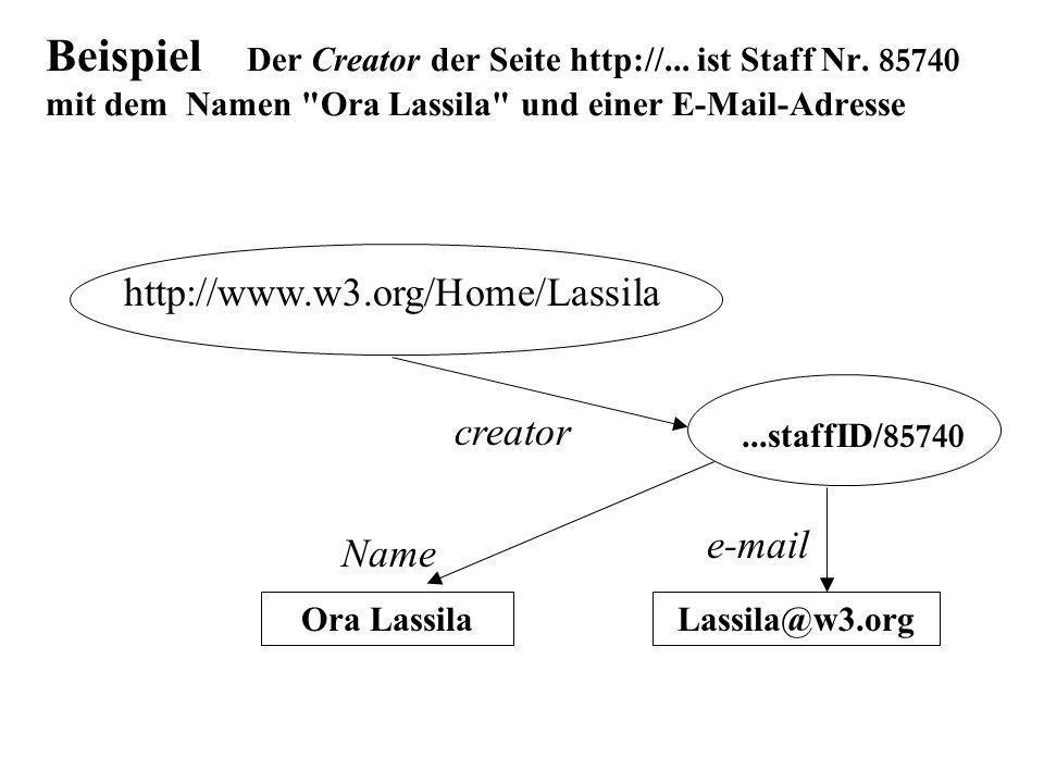 Beispiel Der Creator der Seite http://... ist Staff Nr.