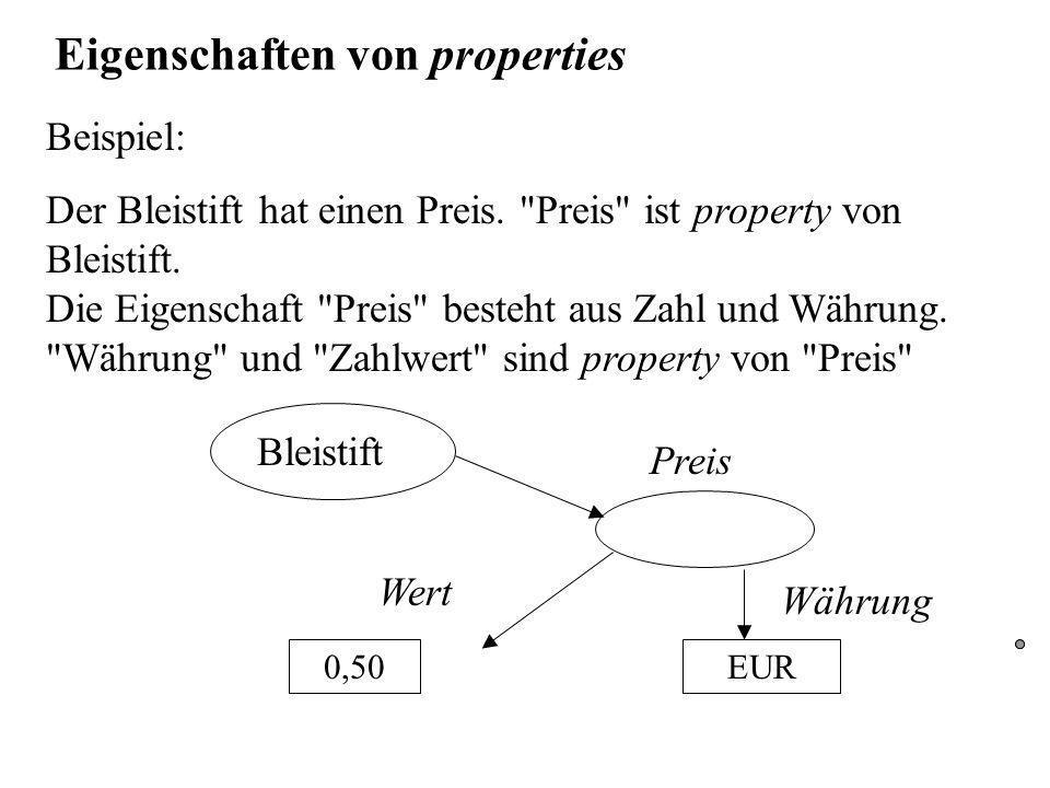 Eigenschaften von properties Beispiel: Der Bleistift hat einen Preis.