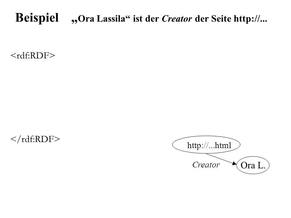 Beispiel Ora Lassila ist der Creator der Seite http://... /> http://...html Creator Ora L.