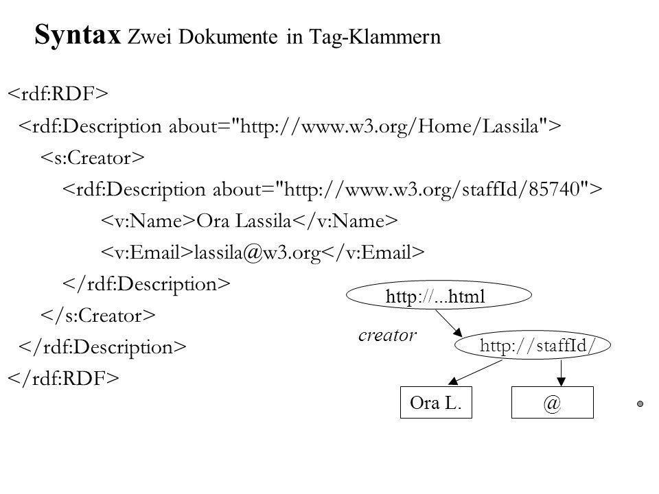 Syntax Zwei Dokumente in Tag-Klammern Ora Lassila lassila@w3.org Ora L.