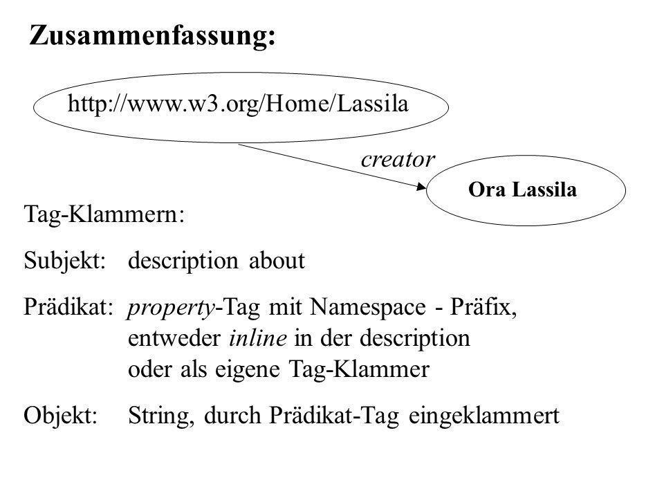 Zusammenfassung: http://www.w3.org/Home/Lassila Ora Lassila creator Tag-Klammern: Subjekt: description about Prädikat: property-Tag mit Namespace - Präfix, entweder inline in der description oder als eigene Tag-Klammer Objekt: String, durch Prädikat-Tag eingeklammert
