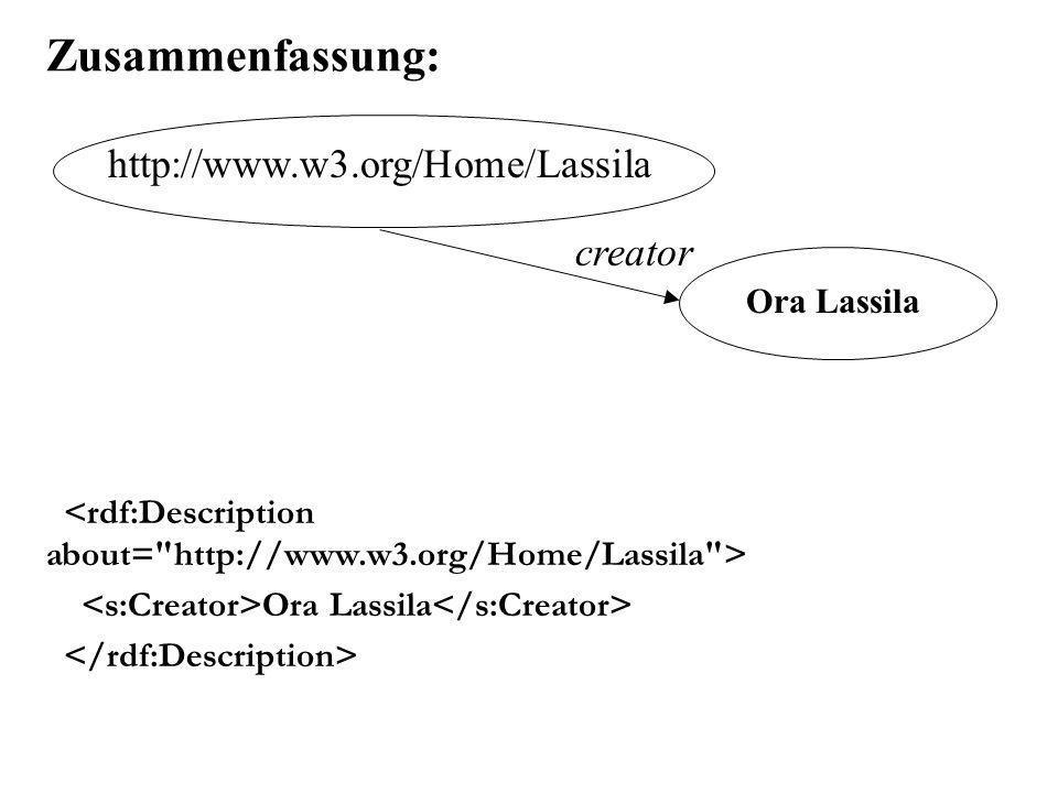 Zusammenfassung: http://www.w3.org/Home/Lassila Ora Lassila creator Ora Lassila