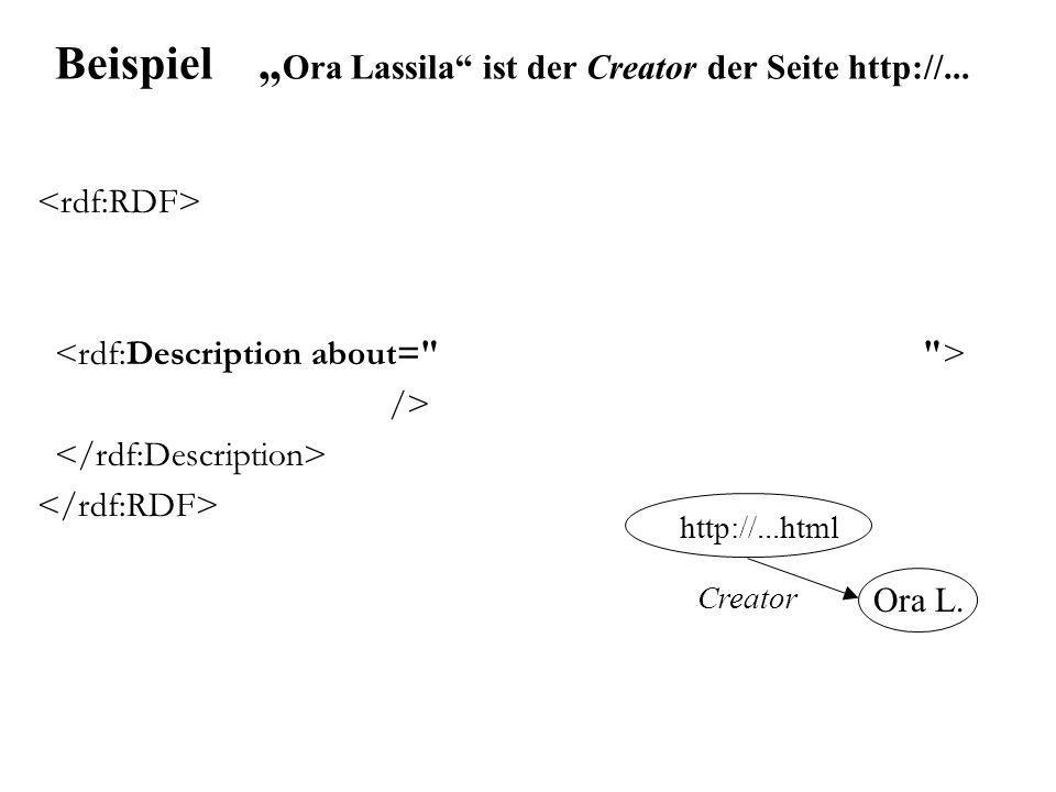 Kurzsyntax (RDF abbreviated syntax) <Description about= http://www.w3.org/Home/Lassila s:Creator= Ora Lassila /> Dieselbe property nur einmal innerhalb description Nur literals