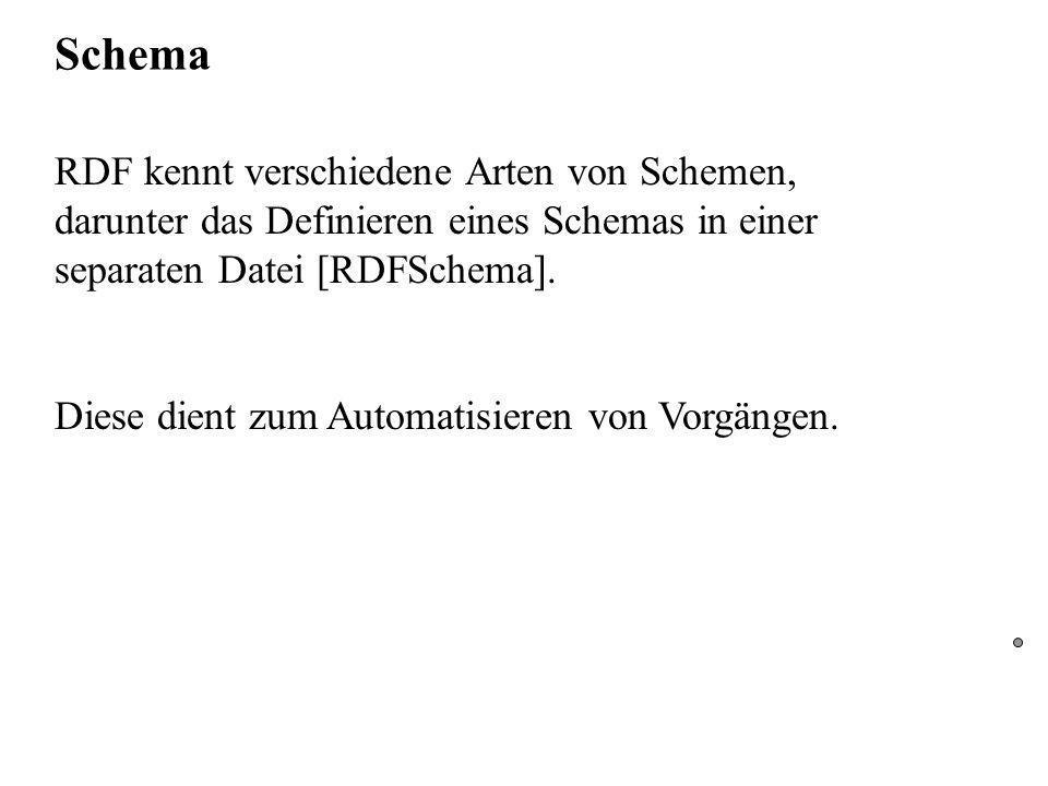 Schema RDF kennt verschiedene Arten von Schemen, darunter das Definieren eines Schemas in einer separaten Datei [RDFSchema].