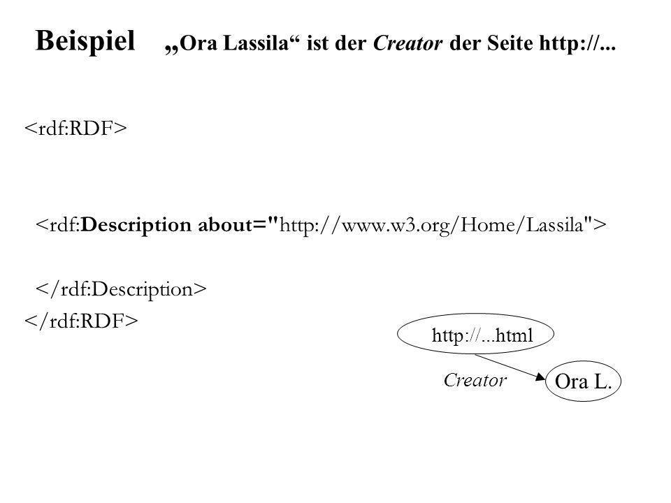Statements über Statements Einfaches Statement: Ora Lassila ist der Creator der Seite Statement höherer Ordnung: Ralph Swick sagt, Ora Lassila sei der Creator der Seite http://...