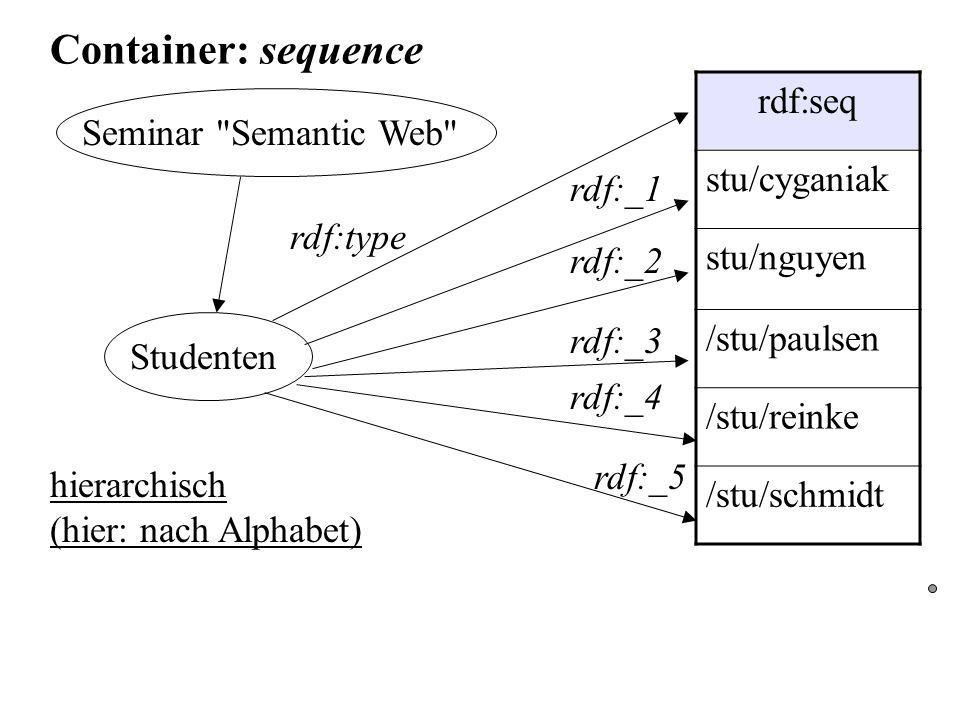 Container: sequence Seminar