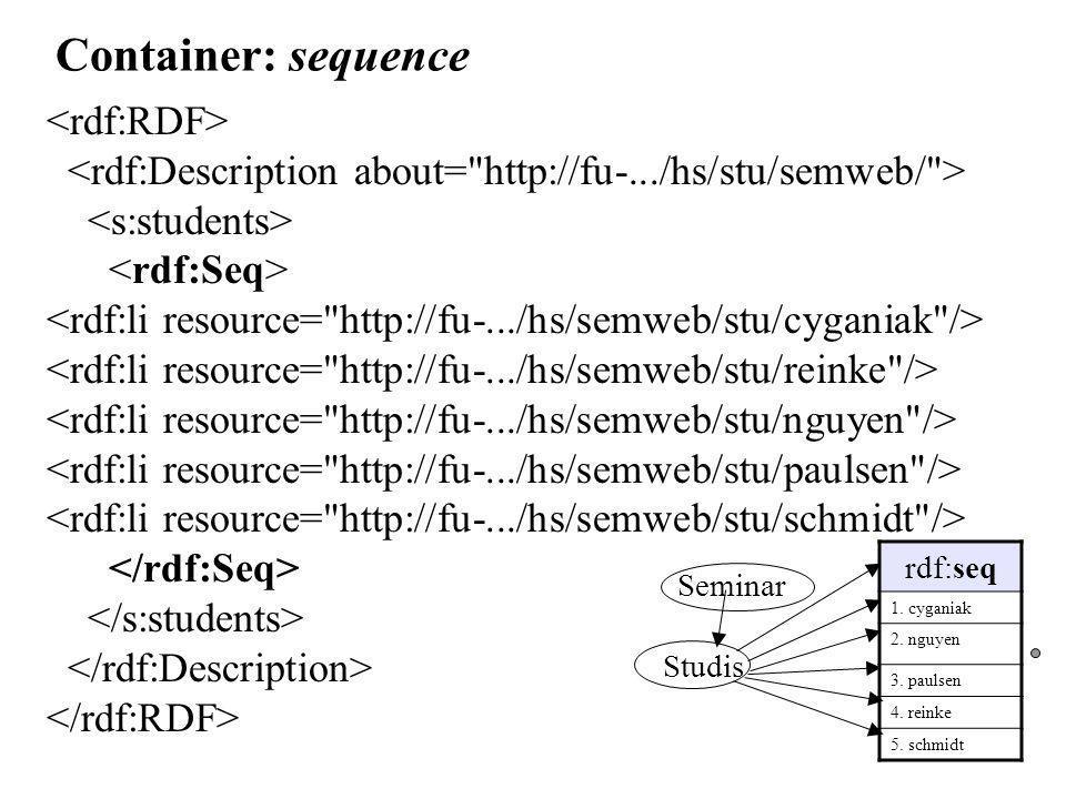 Container: sequence Seminar Studis rdf:seq 1. cyganiak 2. nguyen 3. paulsen 4. reinke 5. schmidt