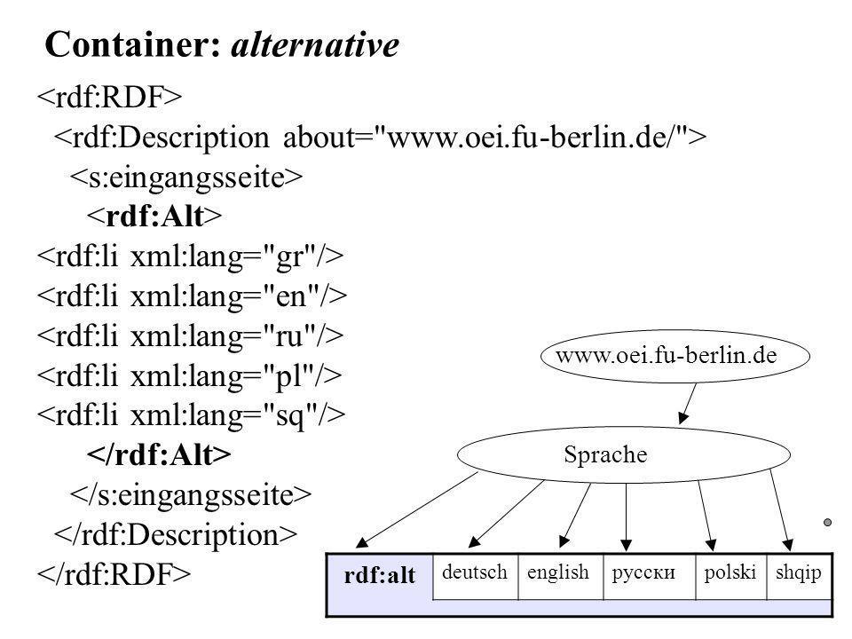 Container: alternative Sprache rdf:alt deutschenglishрусскиpolskishqip www.oei.fu-berlin.de