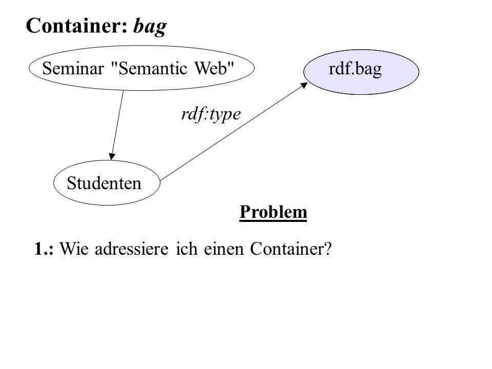 Container: bag Seminar Semantic Web Studenten rdf.bag rdf:type Problem 1.: Wie adressiere ich einen Container