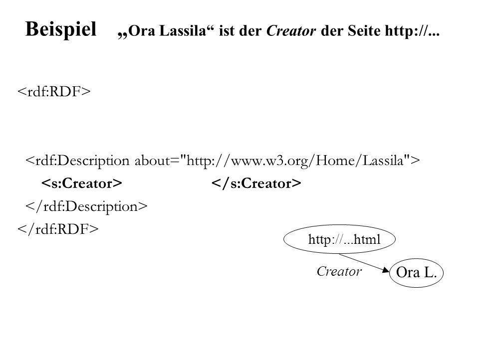 Reifikation: Modellieren mehrerer Description-Elemente http://www.w3.org/Home/Lassila Ralph Swick Ora s Homepage attributed to s:title