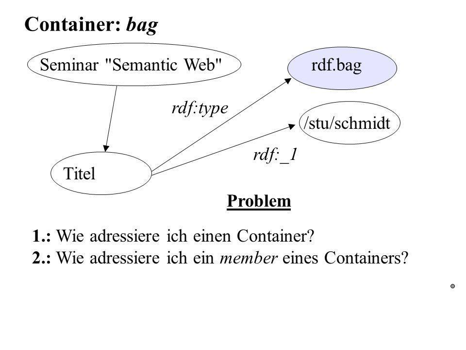 Container: bag Seminar Semantic Web Titel rdf.bag /stu/schmidt rdf:type rdf:_1 Problem 1.: Wie adressiere ich einen Container.