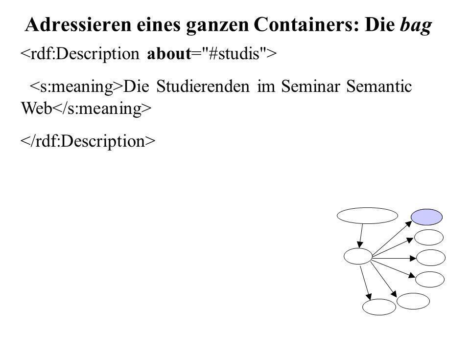 Adressieren eines ganzen Containers: Die bag Die Studierenden im Seminar Semantic Web