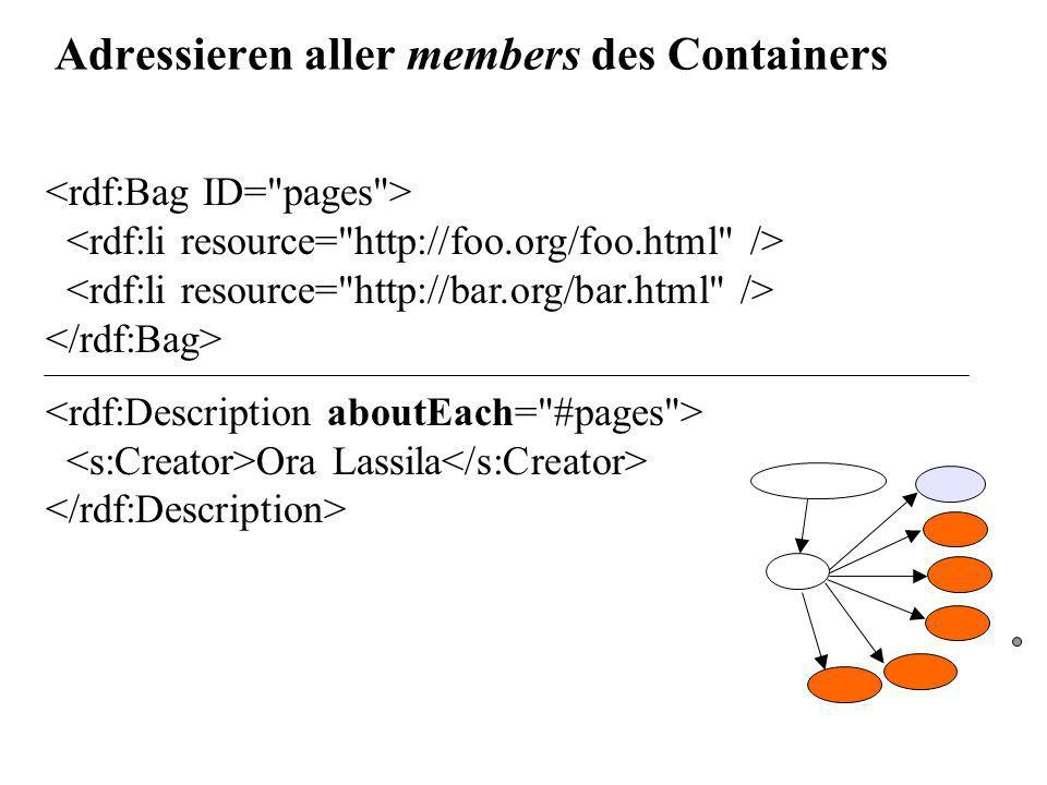 Adressieren aller members des Containers Ora Lassila