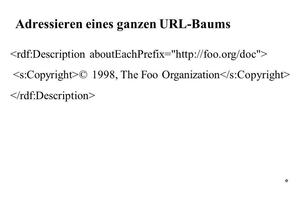Adressieren eines ganzen URL-Baums © 1998, The Foo Organization