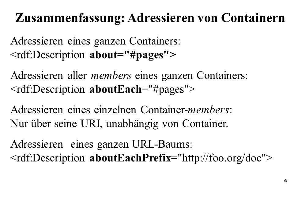 Zusammenfassung: Adressieren von Containern Adressieren eines ganzen Containers: Adressieren aller members eines ganzen Containers: Adressieren eines einzelnen Container-members: Nur über seine URI, unabhängig von Container.