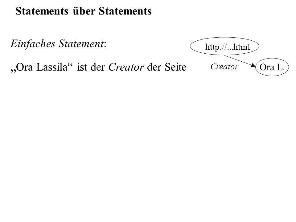 Statements über Statements Einfaches Statement: Ora Lassila ist der Creator der Seite http://...html Creator Ora L.