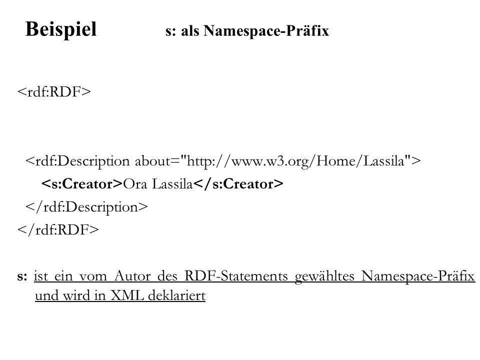 Zusammenfassung: http://www.w3.org/Home/Lassila Ora Lassila creator <rdf:RDF xmlns:rdf= http://www.w3.org/1999/02/22-rdf-syntax-ns# xmlns:s= http://description.org/schema/ > Ora Lassila