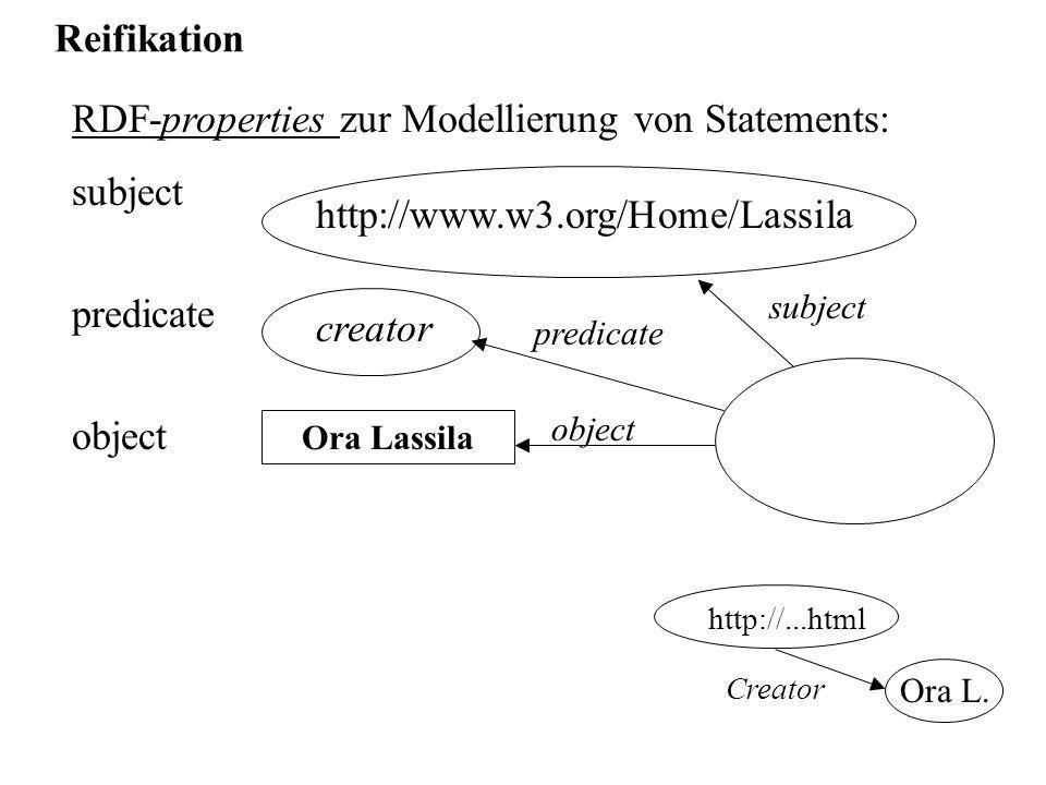 RDF-properties zur Modellierung von Statements: subject predicate object Reifikation http://www.w3.org/Home/Lassila Ora Lassila creator http://...html Creator Ora L.