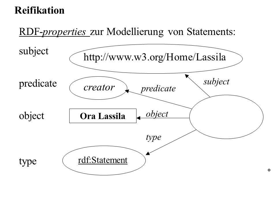 RDF-properties zur Modellierung von Statements: subject predicate object type Reifikation http://www.w3.org/Home/Lassila Ora Lassila creator rdf:State