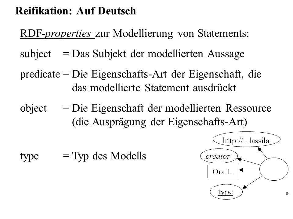 Reifikation: Auf Deutsch RDF-properties zur Modellierung von Statements: subject =Das Subjekt der modellierten Aussage predicate=Die Eigenschafts-Art der Eigenschaft, die das modellierte Statement ausdrückt object=Die Eigenschaft der modellierten Ressource (die Ausprägung der Eigenschafts-Art) type=Typ des Modells http://...lassila Ora L.