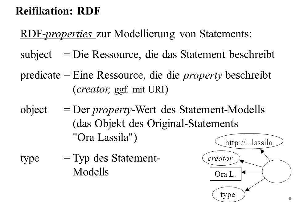 Reifikation: RDF RDF-properties zur Modellierung von Statements: subject =Die Ressource, die das Statement beschreibt predicate=Eine Ressource, die die property beschreibt (creator, ggf.