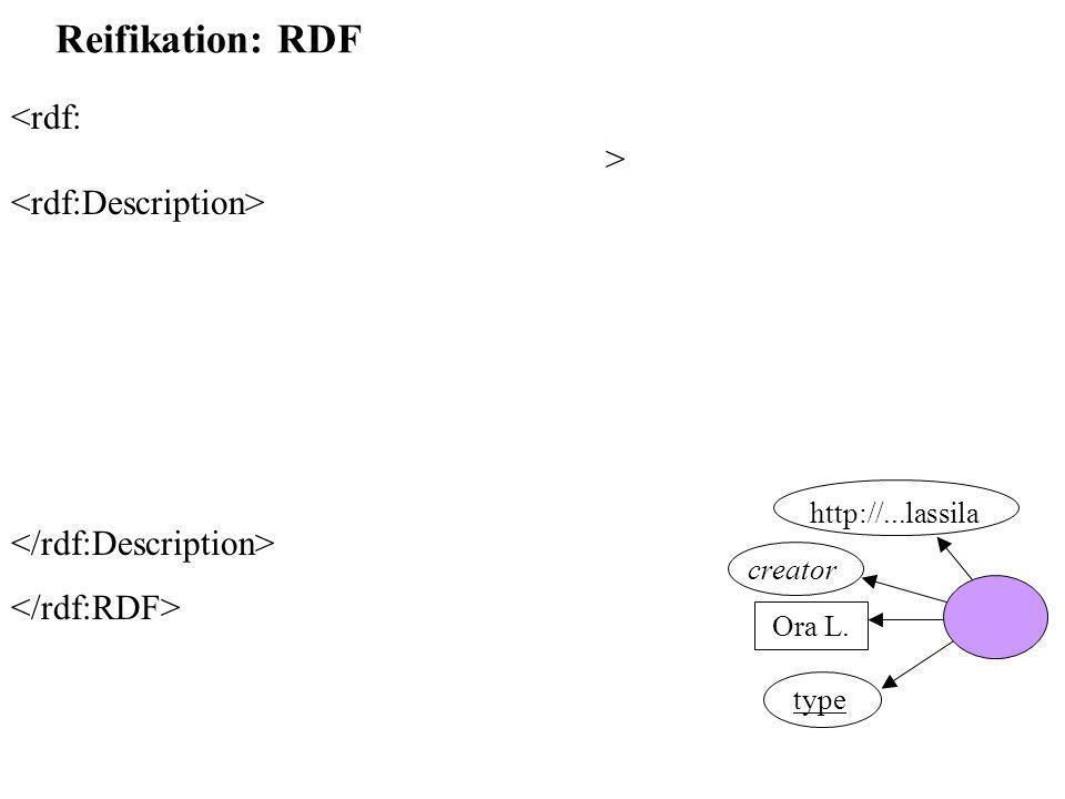 Reifikation: RDF http://...lassila Ora L. creator type