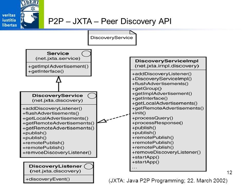 12 (JXTA: Java P2P Programming; 22. March 2002) P2P – JXTA – Peer Discovery API