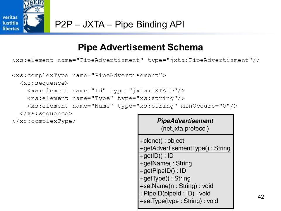 42 Pipe Advertisement Schema P2P – JXTA – Pipe Binding API